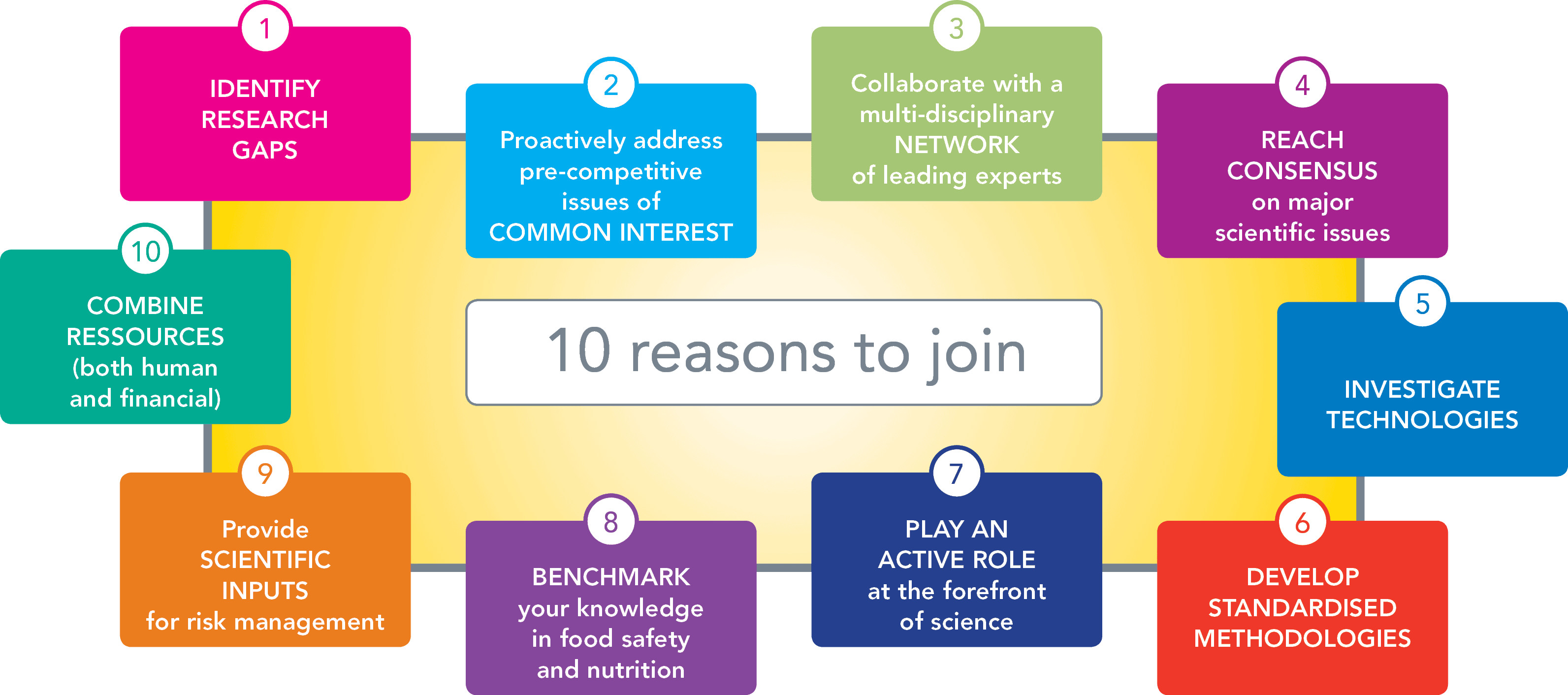 10 reasons to join